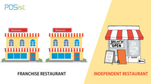 franchise restaurant marketing agency for restaurants