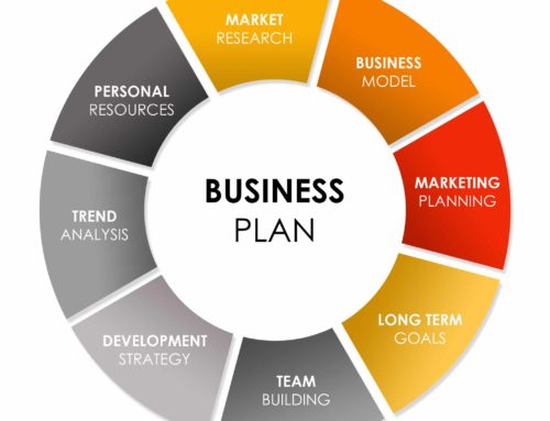How to create an excellent business plan for your restaurant