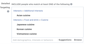 Target the interests of the ideal guests who come to your restaurant